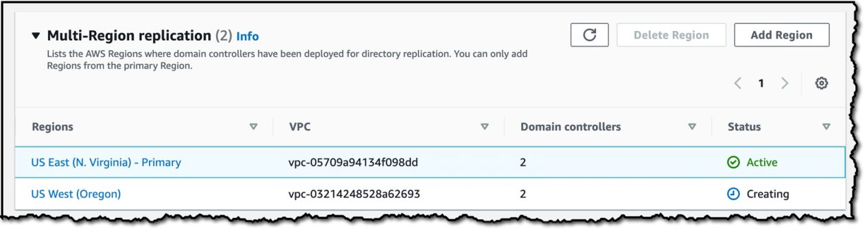 Multi-Region Replication Now Enabled for AWS Managed Microsoft Active Directory