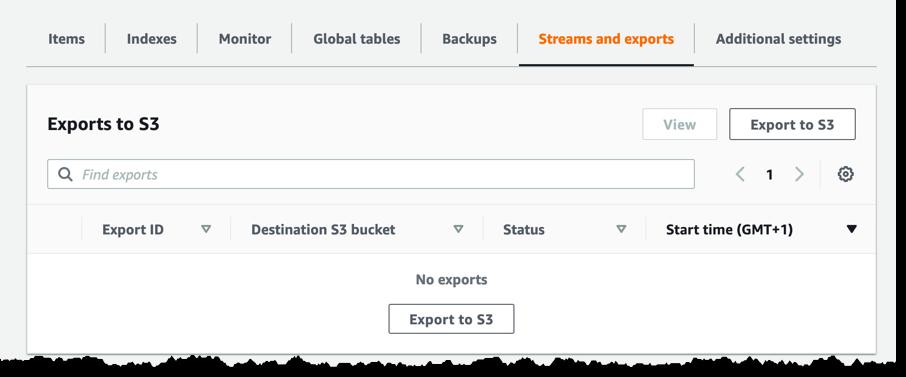 DynamoDB Streams and Exports Tab