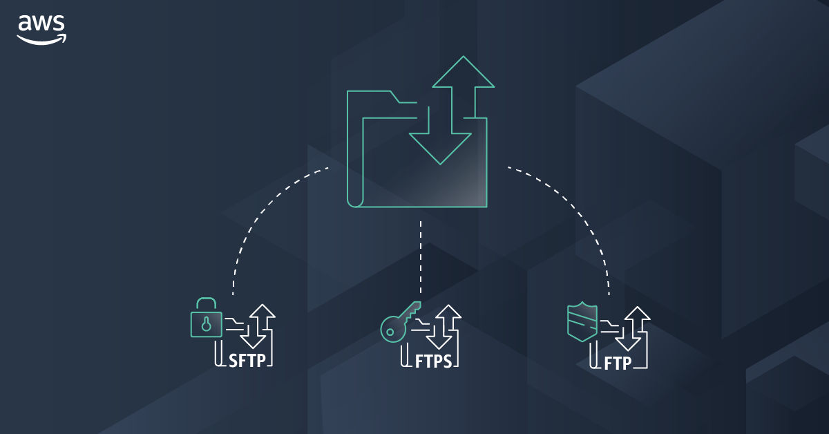 New – AWS Transfer Family support for Amazon Elastic File System