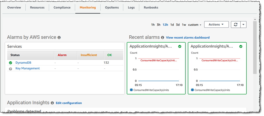 Screenshot of alarms on the <span title=