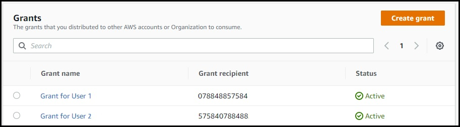 list of grants