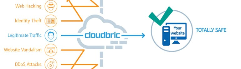 Cloudbric brengt cybersecurity voor websites naar een hoger niveau
