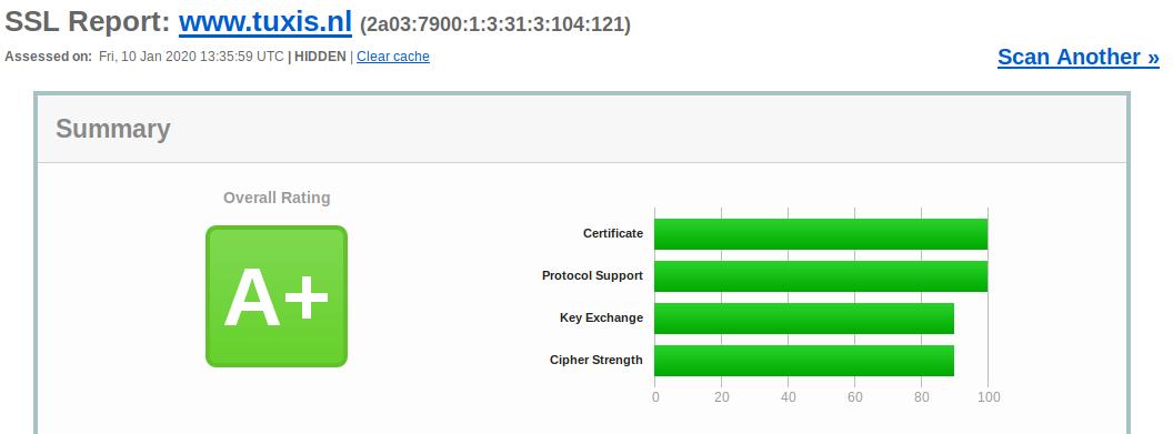 Uitfasering TLSv1.1